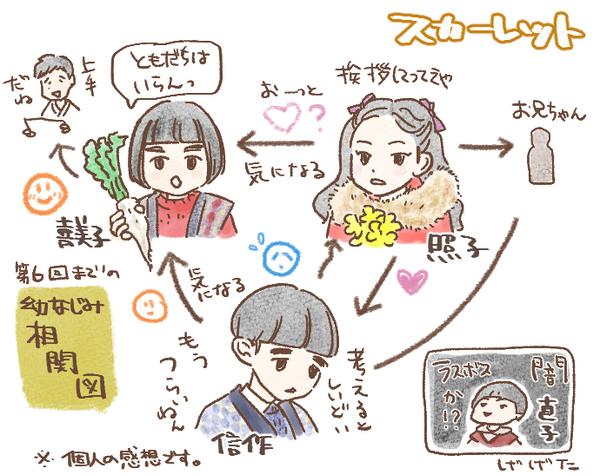 2019スカーレット3相関図.jpg